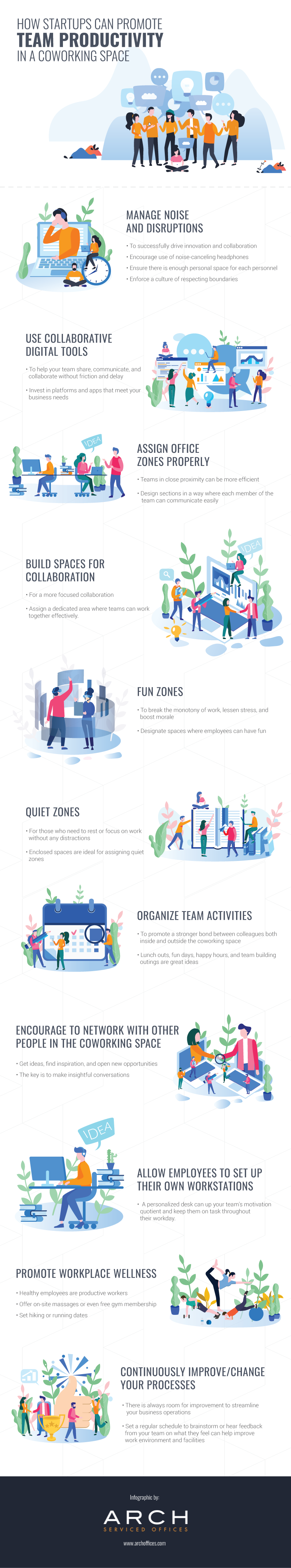 How Startups Can Promote Team Productivity in a Coworking Space Infographic