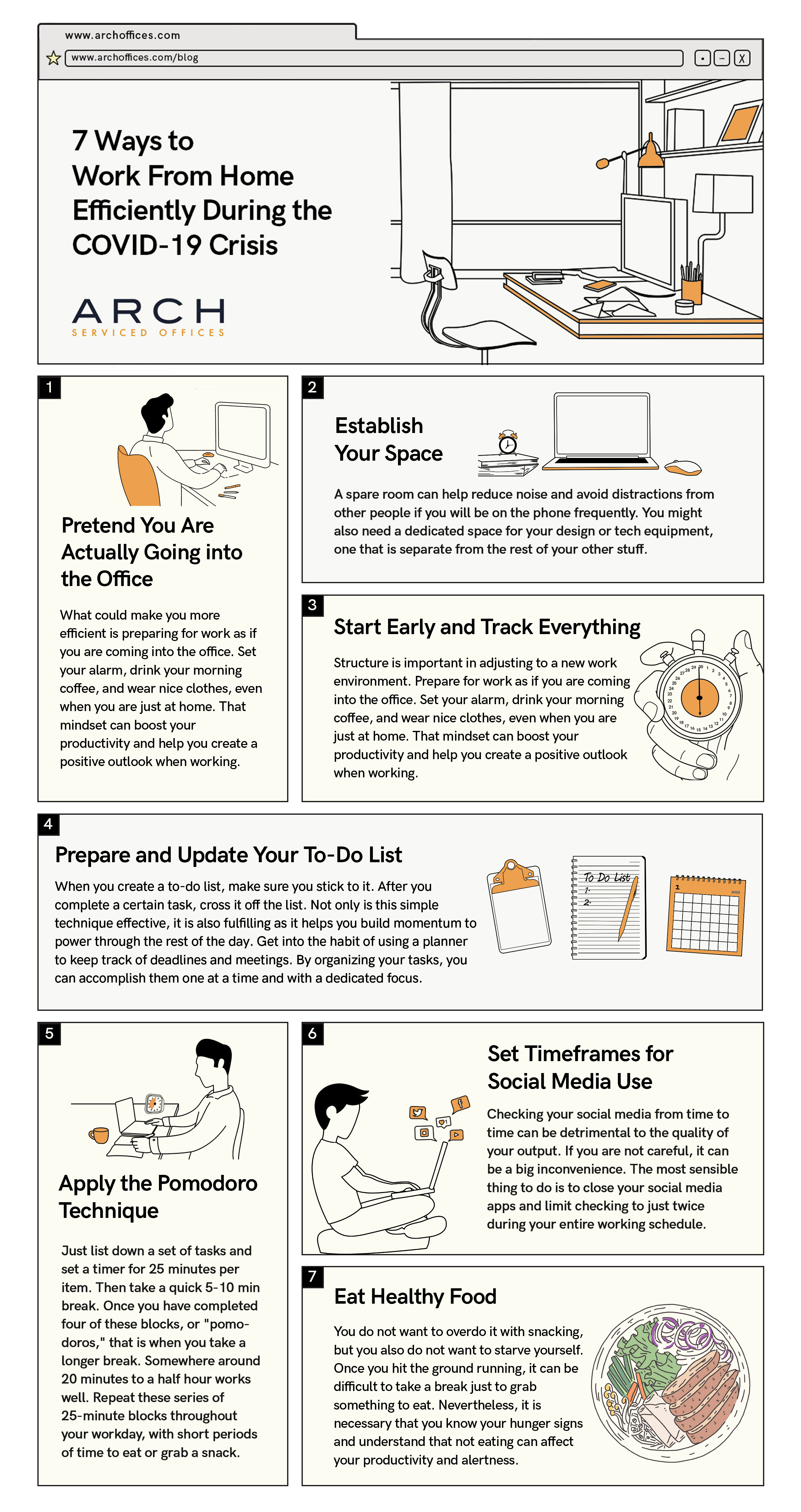 ARCH Ways to Work From Home Infographic - ARCH Offices - Blog